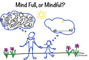 Mind-Full-or-Mindful-1024x688